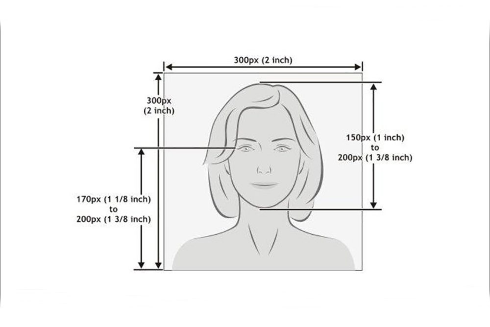 <h2> 51mm x 51mm (2inch x 2inch) with the dimensions of the face and head given for US passport photos. </h2>